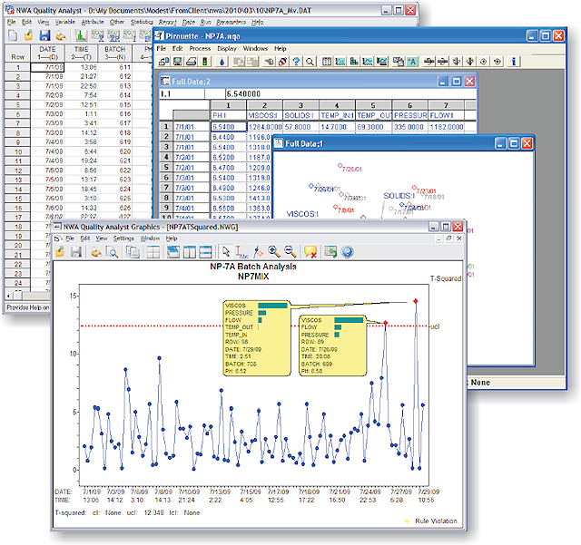 NWA MvSPC simplifies providing multivariate SPC capabilities to any system.